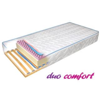 матрак Duo Comfort