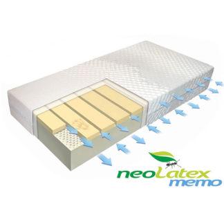 матрак neoLatex memo